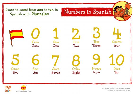Spanish Numbers With Gonzales
